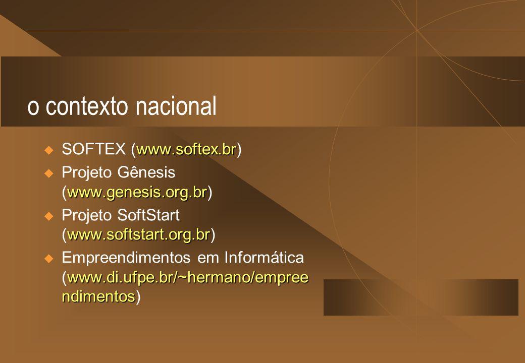 o ecossistema pernambucano (parte) CIn-UFPE: graduação, pós-graduação, extensão, 40 PhD CITi: empresa júnior disciplina Empreendimentos em Informática (REUNE Pernambuco) Recife BEAT: pré-incubação CESAR: integração universidade- sociedade, cooperação (projetos), unidades de negócios Incubatep (~15 empresas) SOFTEX Recife (~22 empresas)