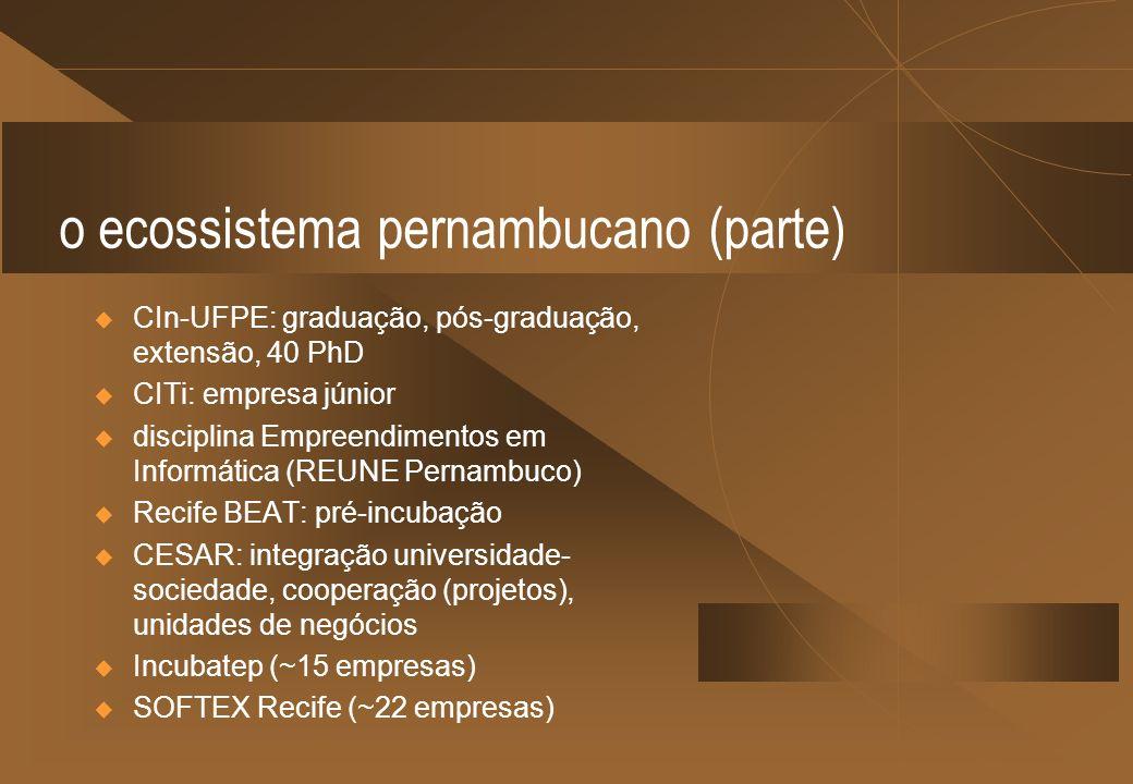 o ecossistema pernambucano (parte) CIn-UFPE: graduação, pós-graduação, extensão, 40 PhD CITi: empresa júnior disciplina Empreendimentos em Informática