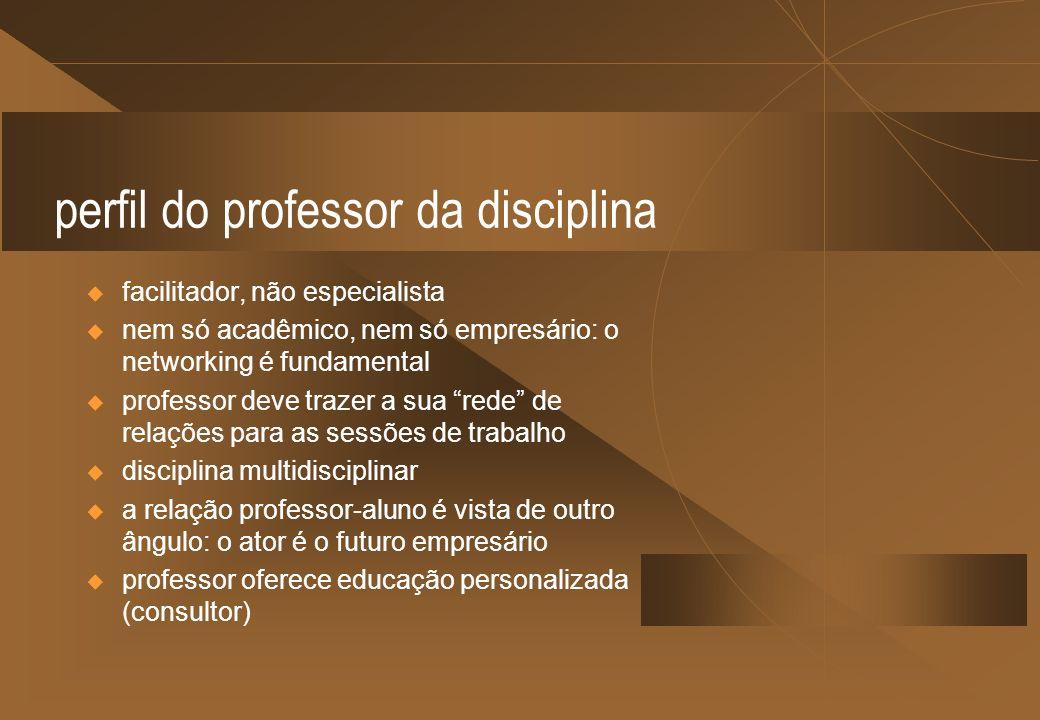 perfil do professor da disciplina facilitador, não especialista nem só acadêmico, nem só empresário: o networking é fundamental professor deve trazer