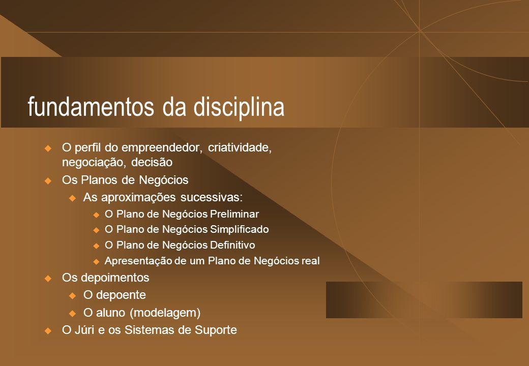 fundamentos da disciplina O perfil do empreendedor, criatividade, negociação, decisão Os Planos de Negócios u As aproximações sucessivas: O Plano de N