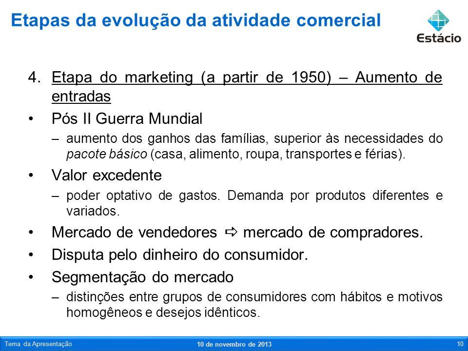 4.Etapa do marketing (a partir de 1950) – Aumento de entradas Pós II Guerra Mundial –aumento dos ganhos das famílias, superior às necessidades do paco