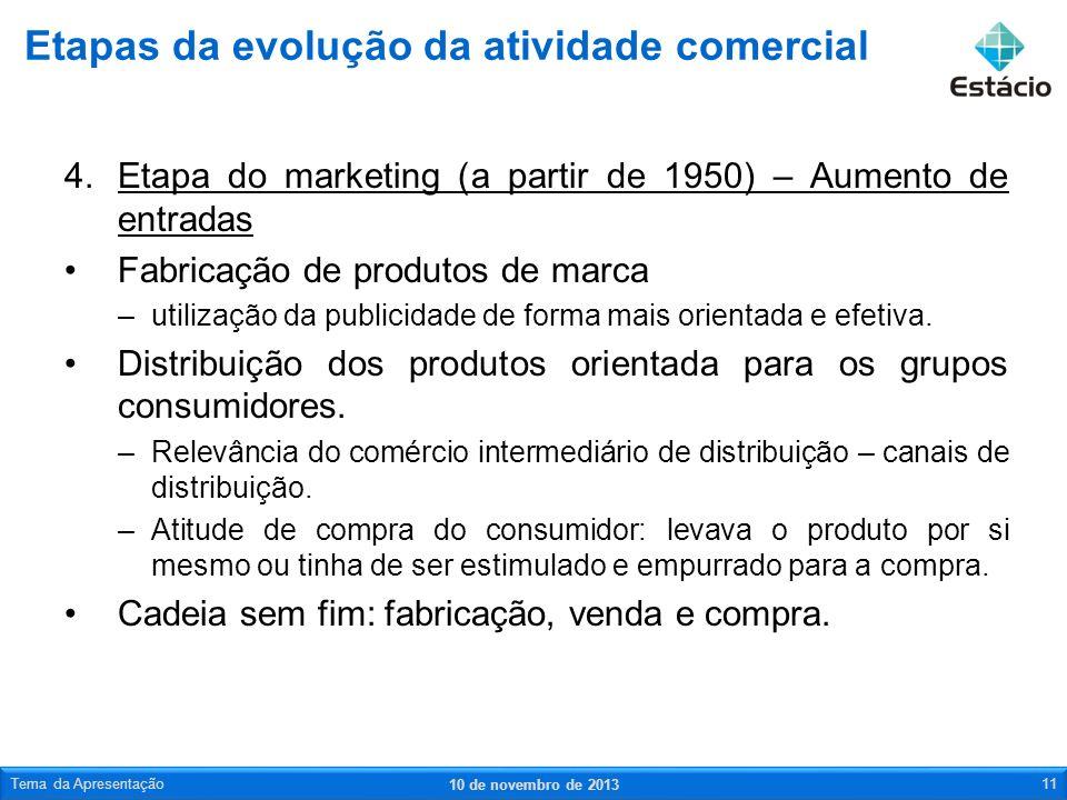 4.Etapa do marketing (a partir de 1950) – Aumento de entradas Fabricação de produtos de marca –utilização da publicidade de forma mais orientada e efe