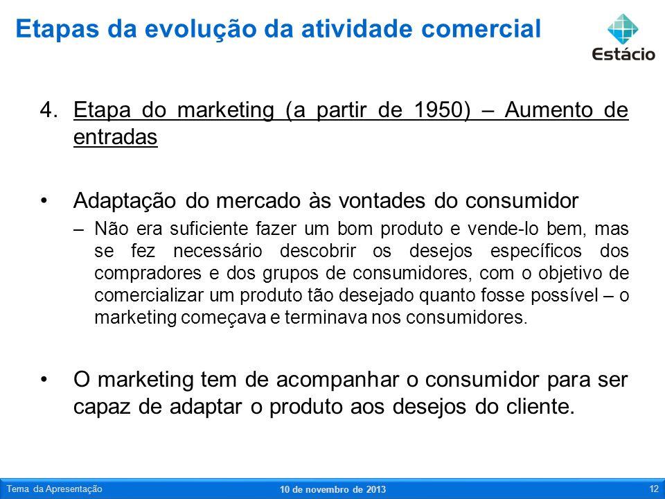 4.Etapa do marketing (a partir de 1950) – Aumento de entradas Adaptação do mercado às vontades do consumidor –Não era suficiente fazer um bom produto