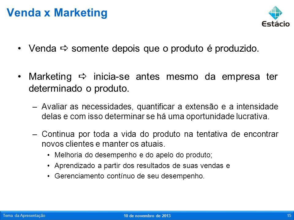 Venda somente depois que o produto é produzido. Marketing inicia-se antes mesmo da empresa ter determinado o produto. –Avaliar as necessidades, quanti