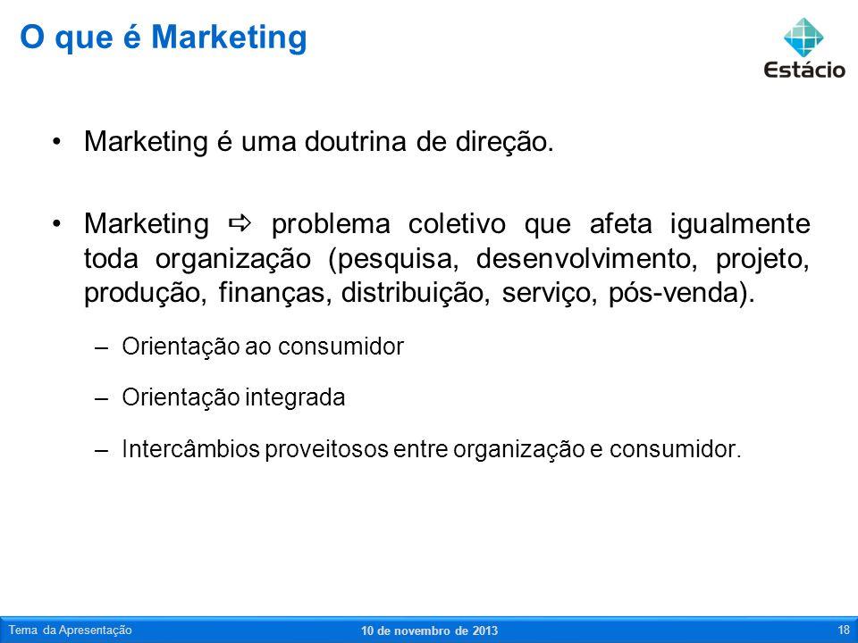 Marketing é uma doutrina de direção. Marketing problema coletivo que afeta igualmente toda organização (pesquisa, desenvolvimento, projeto, produção,