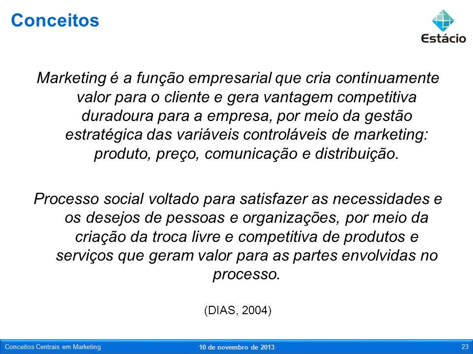 Marketing é a função empresarial que cria continuamente valor para o cliente e gera vantagem competitiva duradoura para a empresa, por meio da gestão