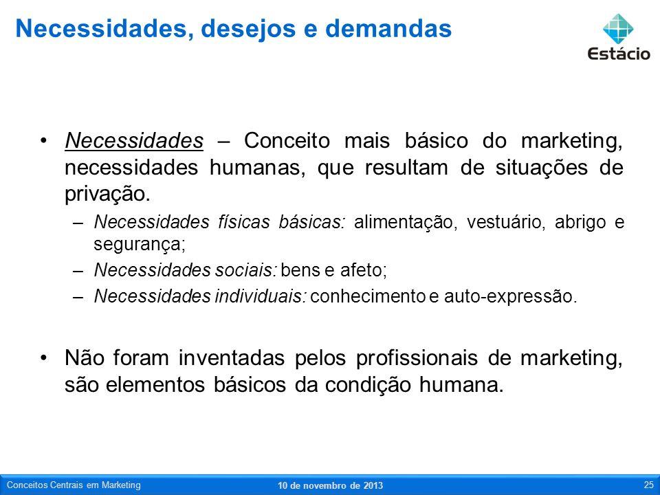 Necessidades – Conceito mais básico do marketing, necessidades humanas, que resultam de situações de privação. –Necessidades físicas básicas: alimenta