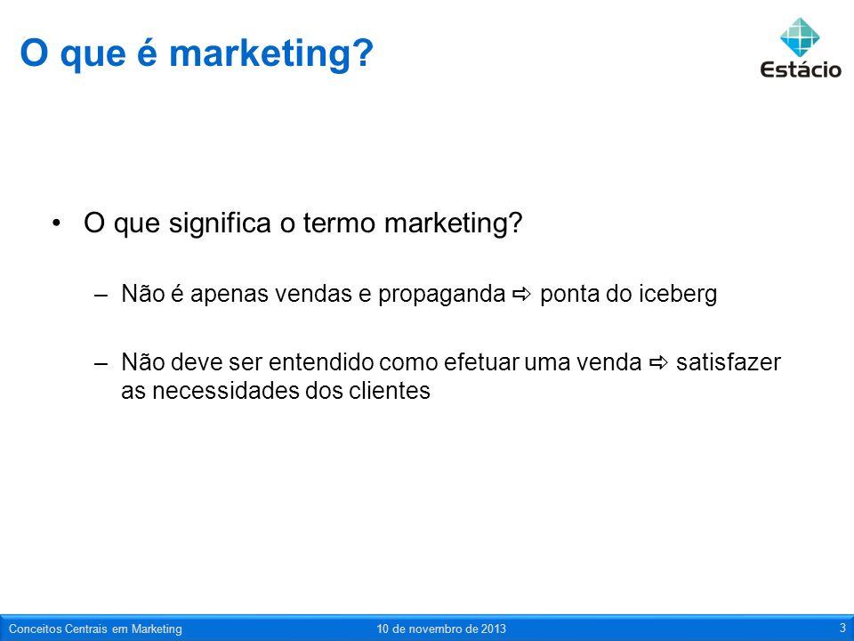 O que é marketing? O que significa o termo marketing? –Não é apenas vendas e propaganda ponta do iceberg –Não deve ser entendido como efetuar uma vend