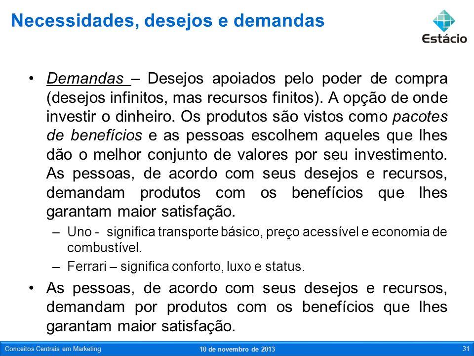 Demandas – Desejos apoiados pelo poder de compra (desejos infinitos, mas recursos finitos). A opção de onde investir o dinheiro. Os produtos são visto
