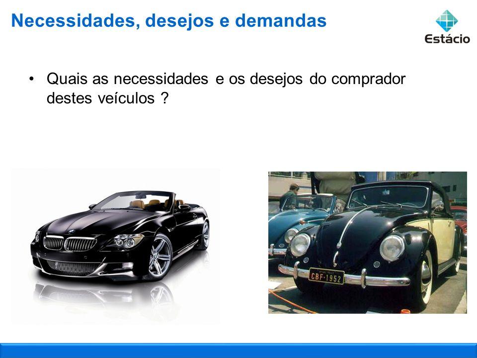 Necessidades, desejos e demandas Quais as necessidades e os desejos do comprador destes veículos ?