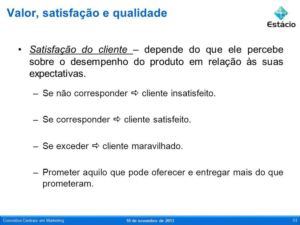 Satisfação do cliente – depende do que ele percebe sobre o desempenho do produto em relação às suas expectativas. –Se não corresponder cliente insatis