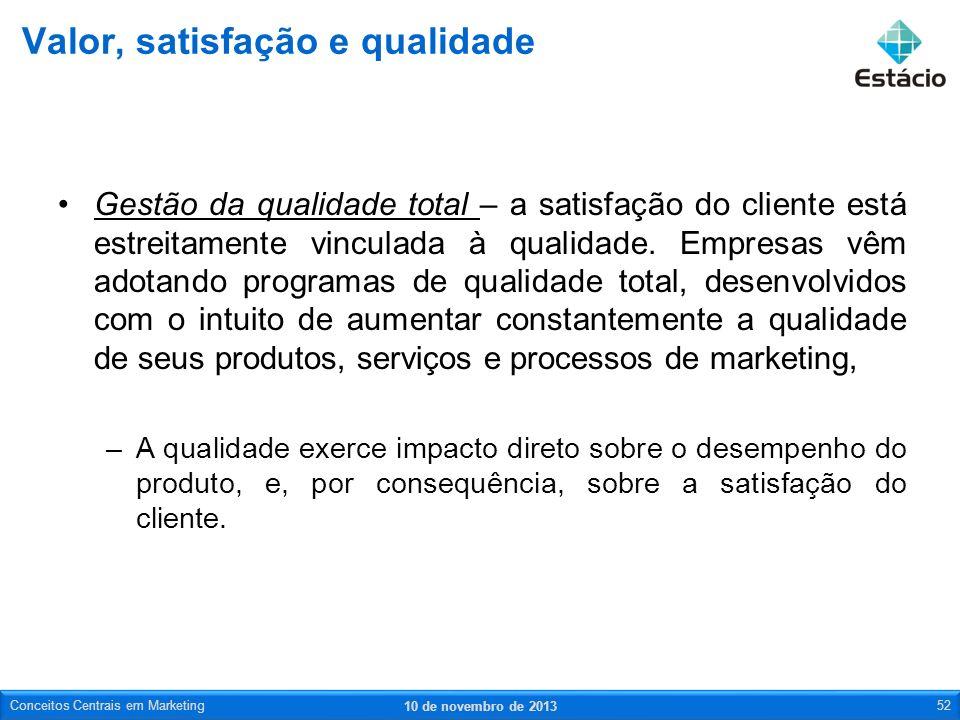 Gestão da qualidade total – a satisfação do cliente está estreitamente vinculada à qualidade. Empresas vêm adotando programas de qualidade total, dese