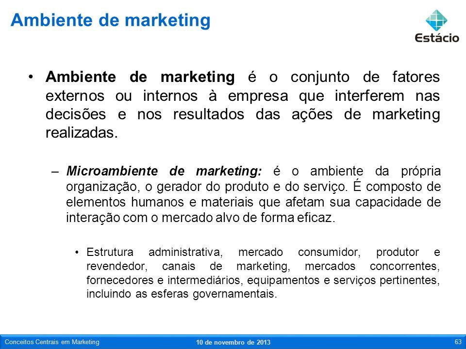 Ambiente de marketing é o conjunto de fatores externos ou internos à empresa que interferem nas decisões e nos resultados das ações de marketing reali