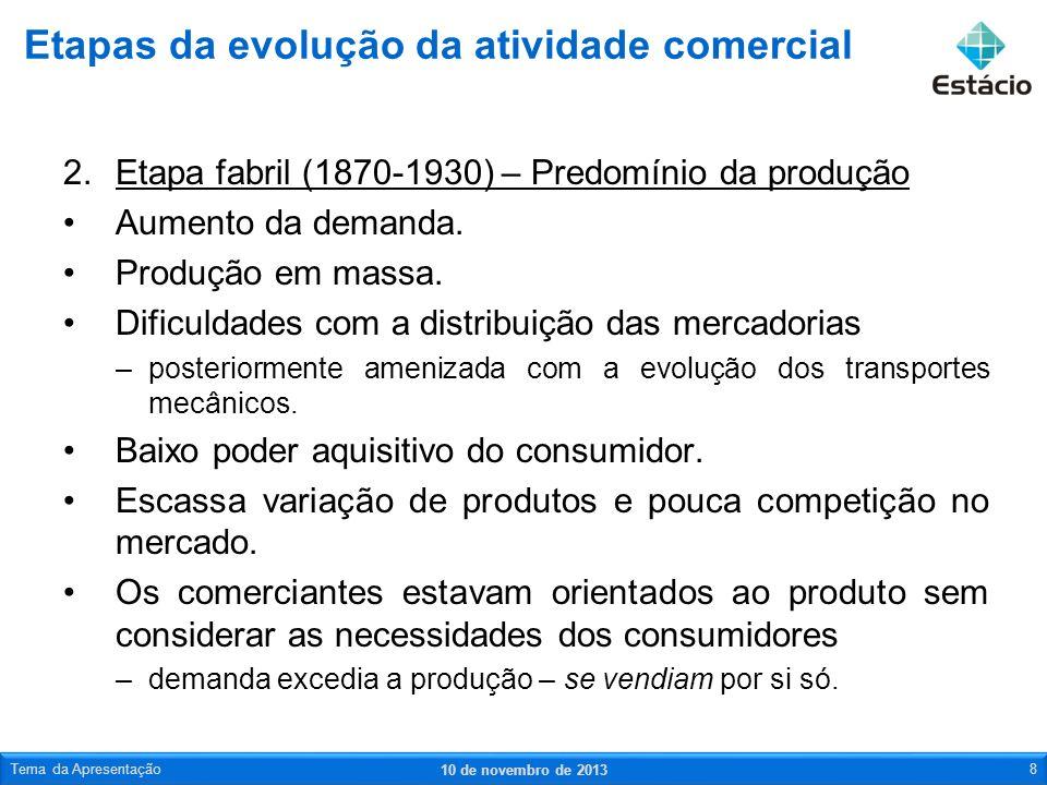 2.Etapa fabril (1870-1930) – Predomínio da produção Aumento da demanda. Produção em massa. Dificuldades com a distribuição das mercadorias –posteriorm