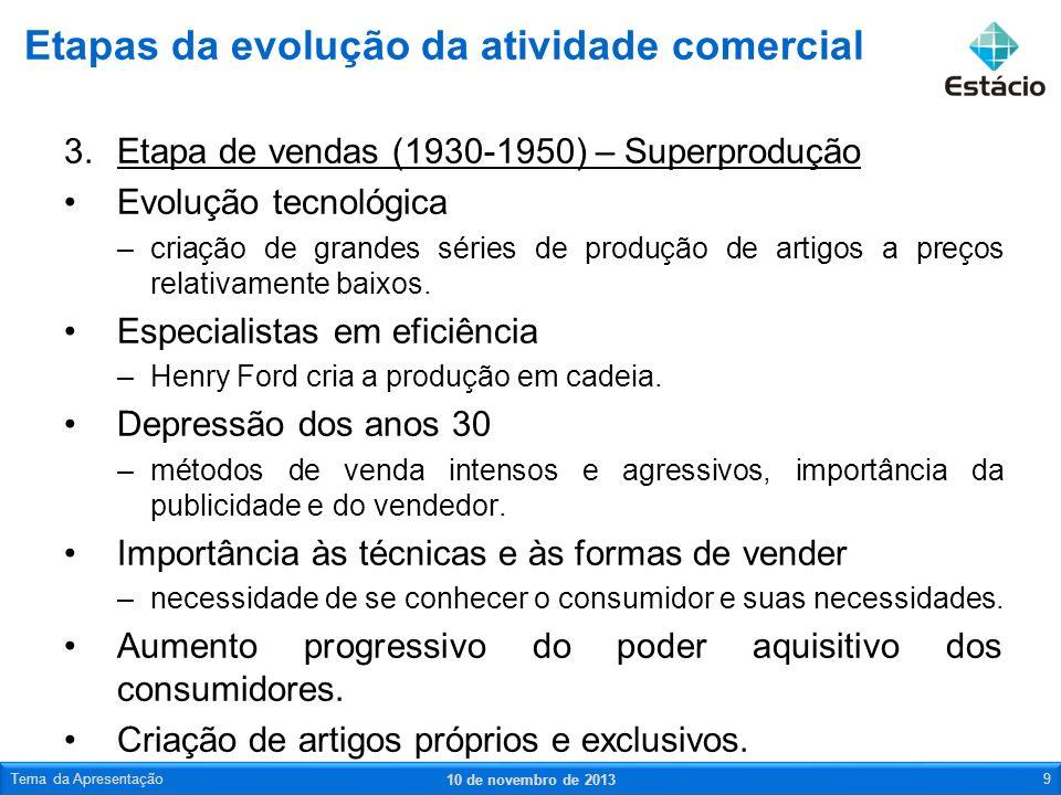 3.Etapa de vendas (1930-1950) – Superprodução Evolução tecnológica –criação de grandes séries de produção de artigos a preços relativamente baixos. Es