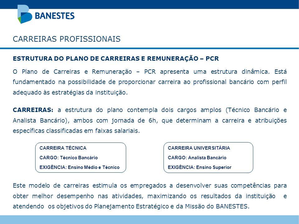 CARREIRAS PROFISSIONAIS ESTRUTURA DO PLANO DE CARREIRAS E REMUNERAÇÃO – PCR O Plano de Carreiras e Remuneração – PCR apresenta uma estrutura dinâmica.
