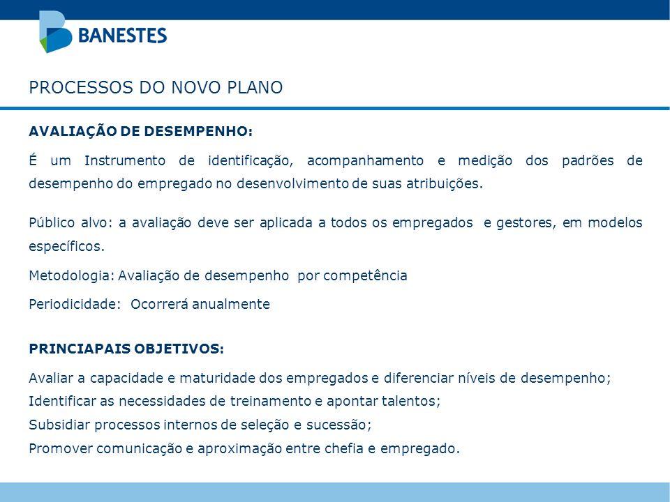 PROCESSOS DO NOVO PLANO AVALIAÇÃO DE DESEMPENHO: É um Instrumento de identificação, acompanhamento e medição dos padrões de desempenho do empregado no