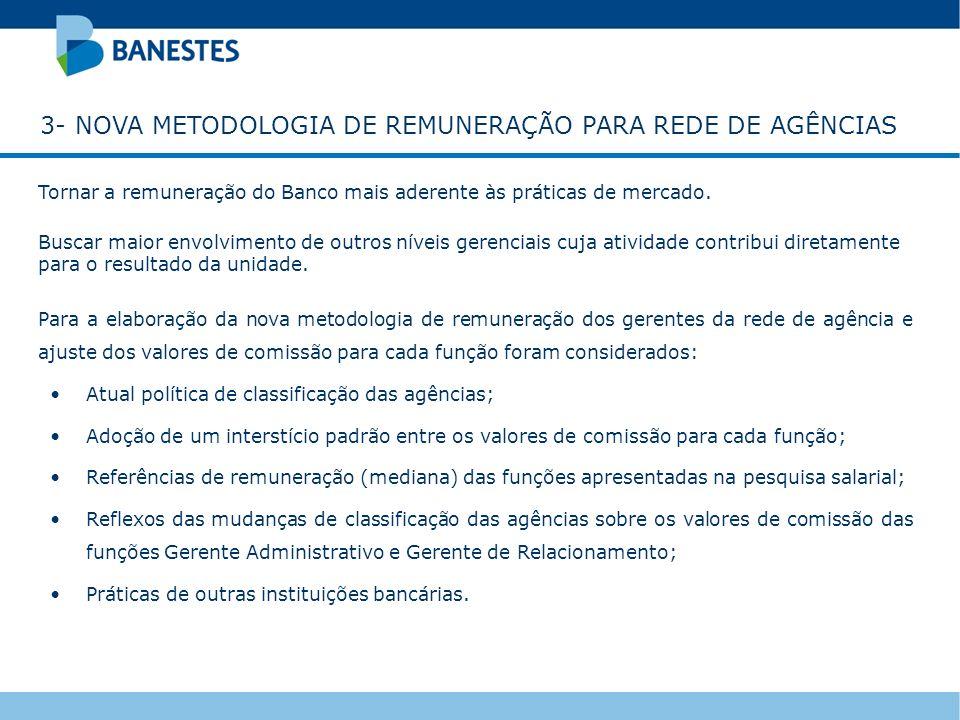 3- NOVA METODOLOGIA DE REMUNERAÇÃO PARA REDE DE AGÊNCIAS Tornar a remuneração do Banco mais aderente às práticas de mercado. Buscar maior envolvimento