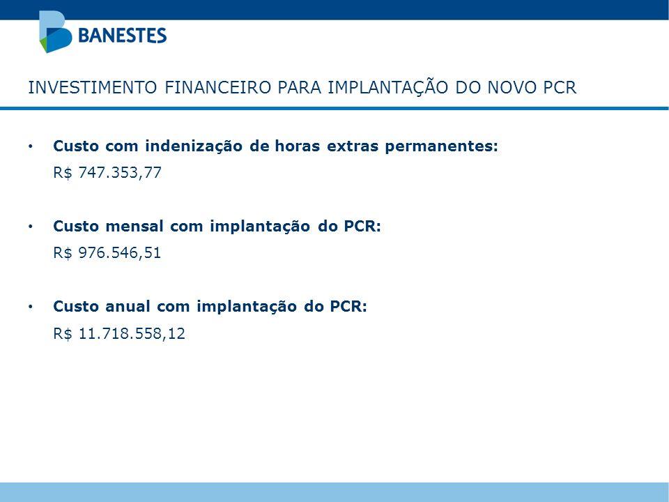 INVESTIMENTO FINANCEIRO PARA IMPLANTAÇÃO DO NOVO PCR Custo com indenização de horas extras permanentes: R$ 747.353,77 Custo mensal com implantação do