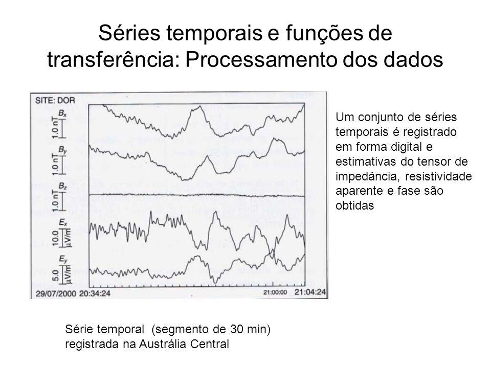 Séries temporais e funções de transferência: Processamento dos dados Série temporal (segmento de 30 min) registrada na Austrália Central Um conjunto d
