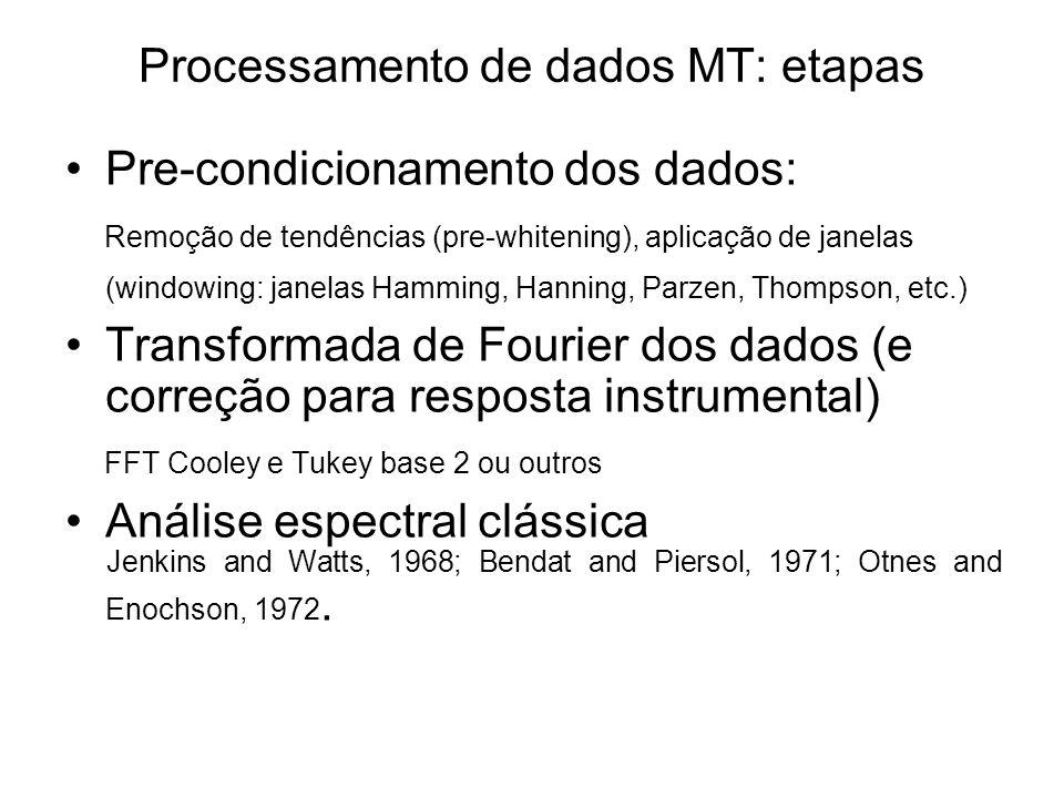 Processamento de dados MT: etapas Pre-condicionamento dos dados: Remoção de tendências (pre-whitening), aplicação de janelas (windowing: janelas Hammi