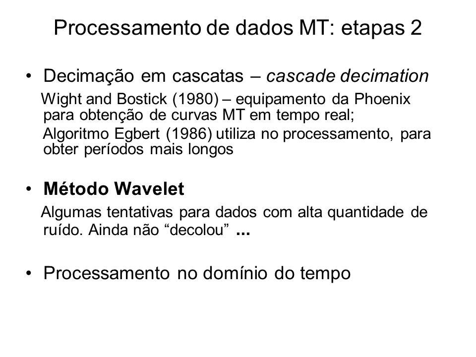 Processamento de dados MT: etapas 2 Decimação em cascatas – cascade decimation Wight and Bostick (1980) – equipamento da Phoenix para obtenção de curv