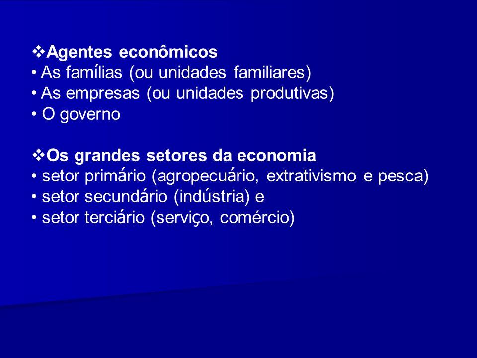 Agentes econômicos As fam í lias (ou unidades familiares) As empresas (ou unidades produtivas) O governo Os grandes setores da economia setor prim á r