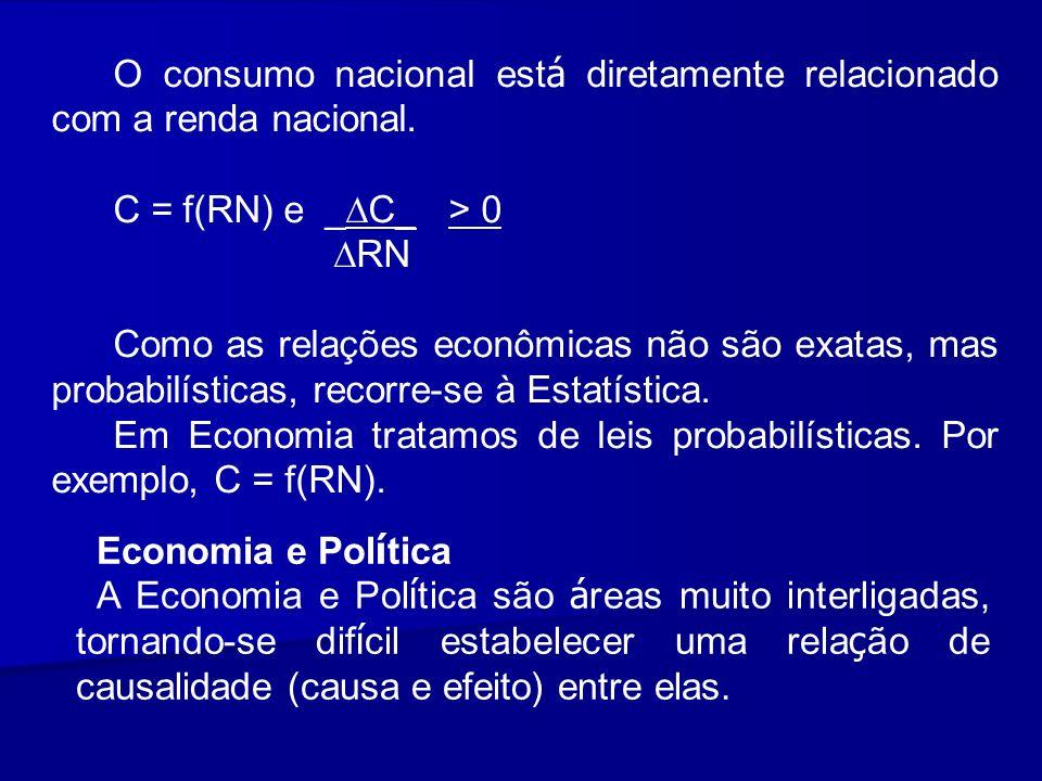 O consumo nacional est á diretamente relacionado com a renda nacional. C = f(RN) e _ C_ > 0 RN Como as relações econômicas não são exatas, mas probabi