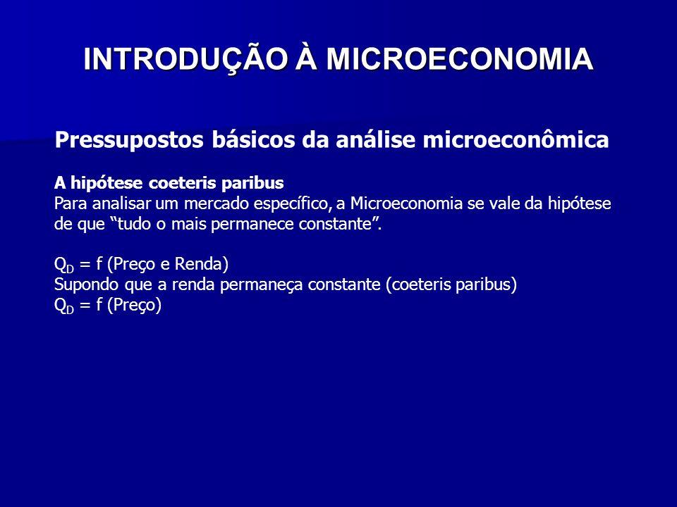 INTRODUÇÃO À MICROECONOMIA Pressupostos básicos da análise microeconômica A hipótese coeteris paribus Para analisar um mercado específico, a Microecon
