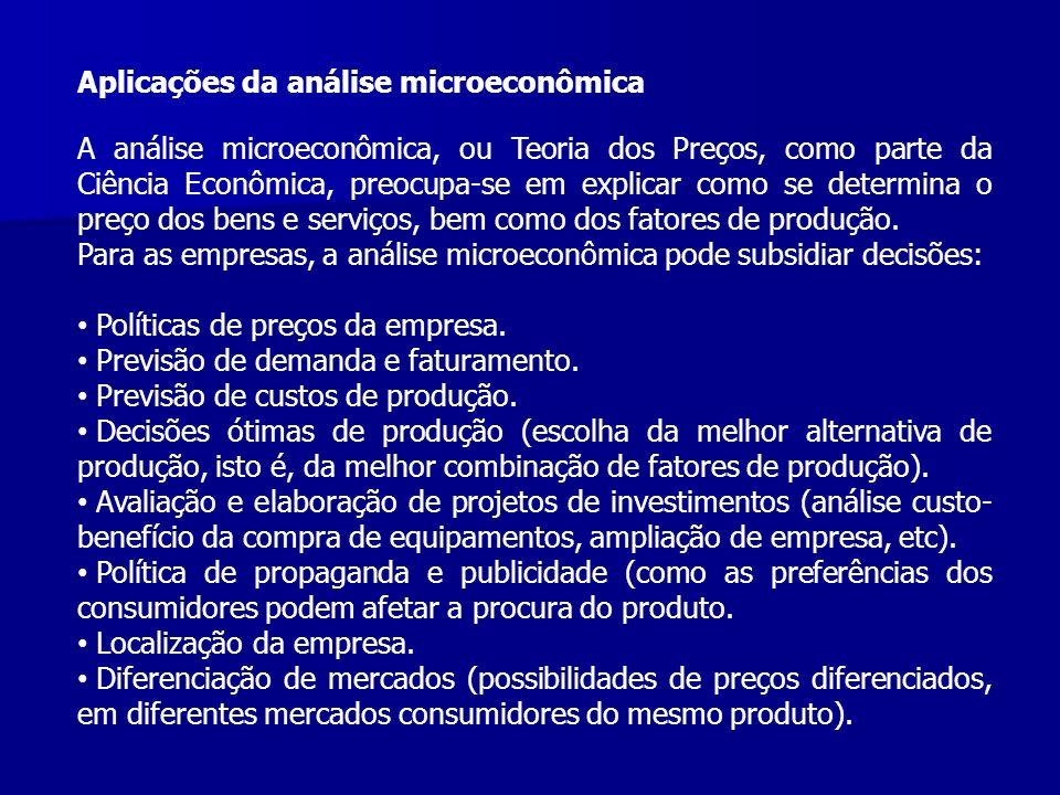 Aplicações da análise microeconômica A análise microeconômica, ou Teoria dos Preços, como parte da Ciência Econômica, preocupa-se em explicar como se
