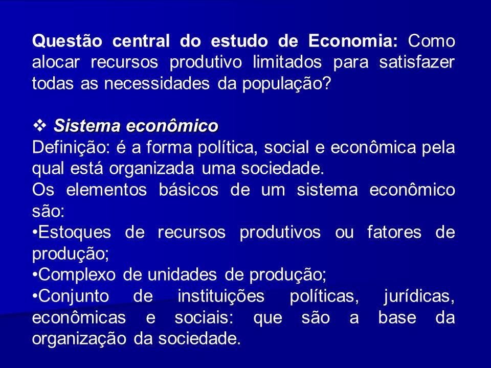 Questão central do estudo de Economia: Como alocar recursos produtivo limitados para satisfazer todas as necessidades da população? Sistema econômico