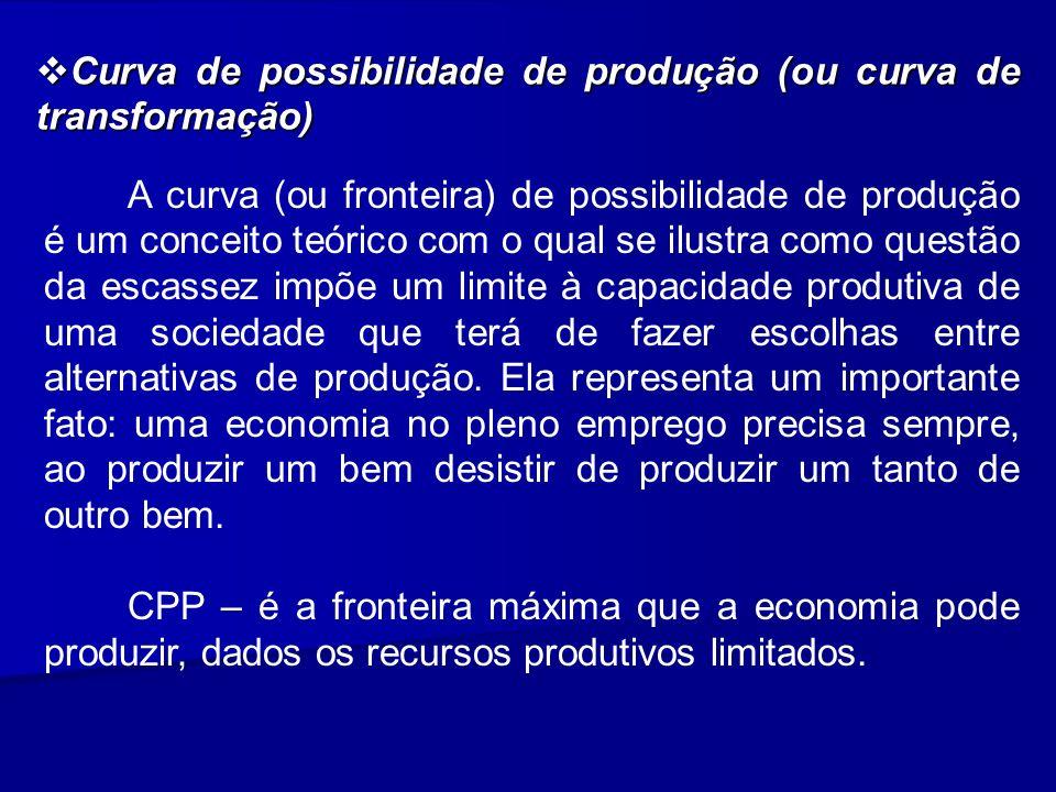 Curva de possibilidade de produção (ou curva de transformação) Curva de possibilidade de produção (ou curva de transformação) A curva (ou fronteira) d
