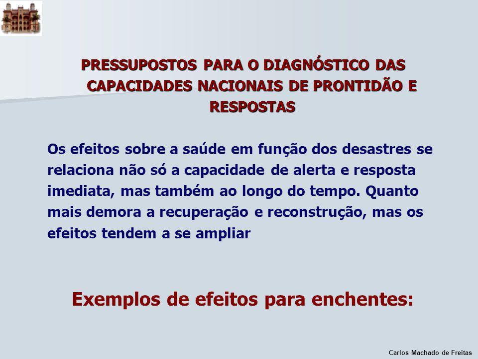Carlos Machado de Freitas PRESSUPOSTOS PARA O DIAGNÓSTICO DAS CAPACIDADES NACIONAIS DE PRONTIDÃO E RESPOSTAS Os efeitos sobre a saúde em função dos de