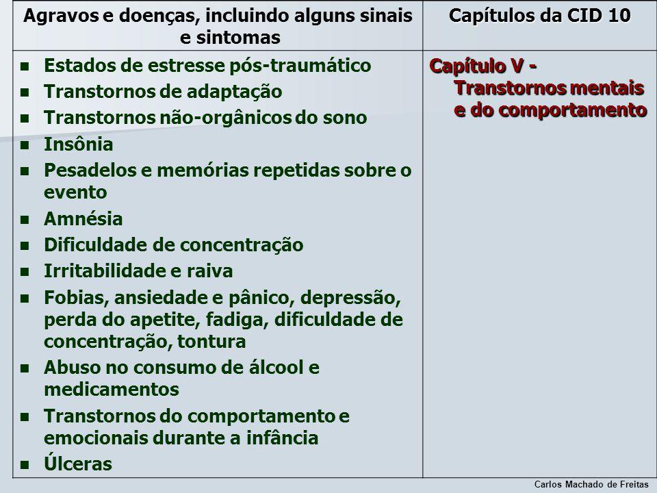 Carlos Machado de Freitas Agravos e doenças, incluindo alguns sinais e sintomas Capítulos da CID 10 Estados de estresse pós-traumático Transtornos de