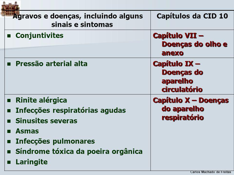 Carlos Machado de Freitas Agravos e doenças, incluindo alguns sinais e sintomas Capítulos da CID 10 Conjuntivites Capítulo VII – Doenças do olho e ane