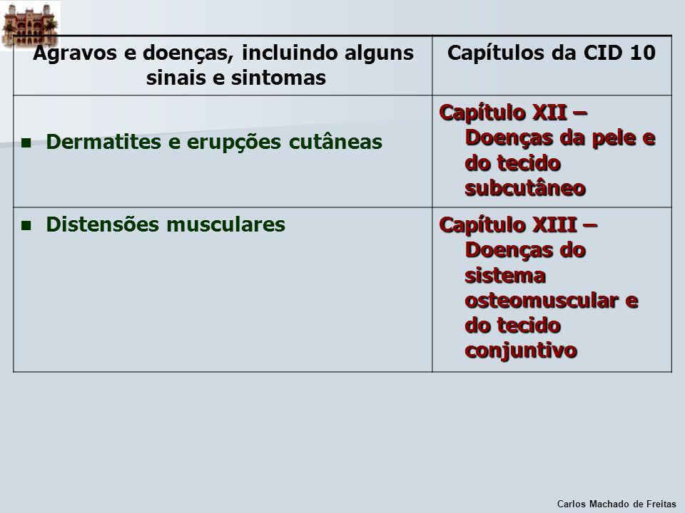 Carlos Machado de Freitas Agravos e doenças, incluindo alguns sinais e sintomas Capítulos da CID 10 Dermatites e erupções cutâneas Capítulo XII – Doen