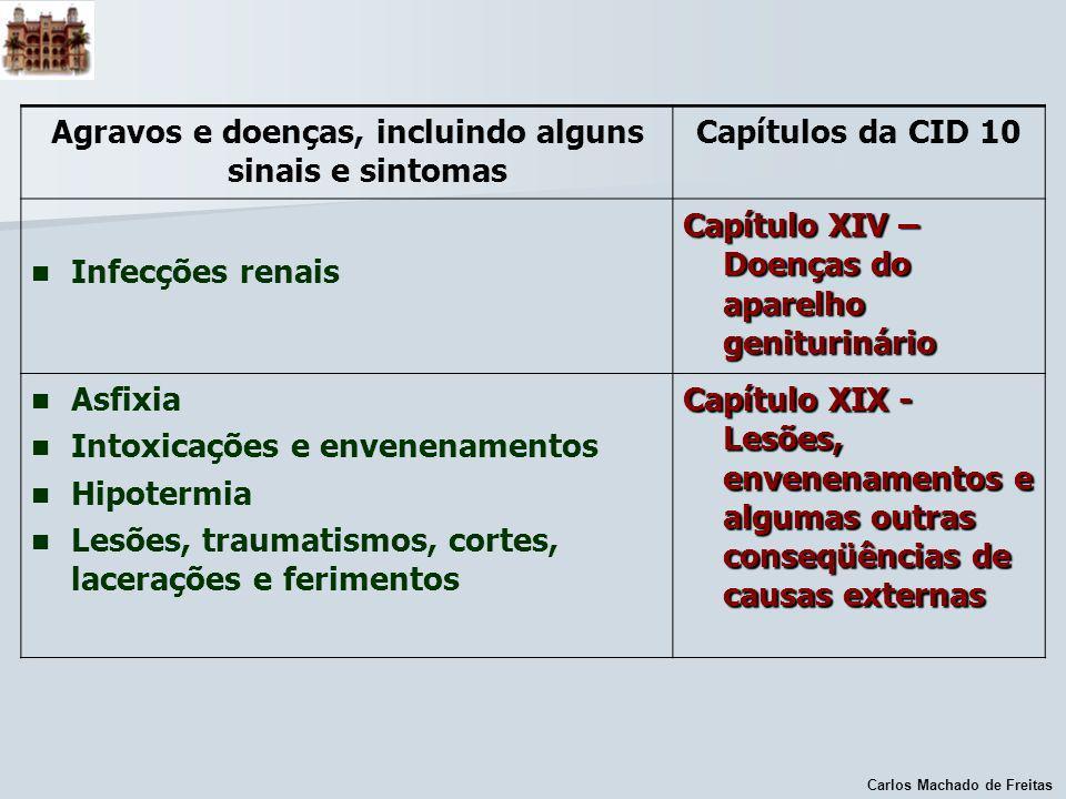 Carlos Machado de Freitas Agravos e doenças, incluindo alguns sinais e sintomas Capítulos da CID 10 Infecções renais Capítulo XIV – Doenças do aparelh