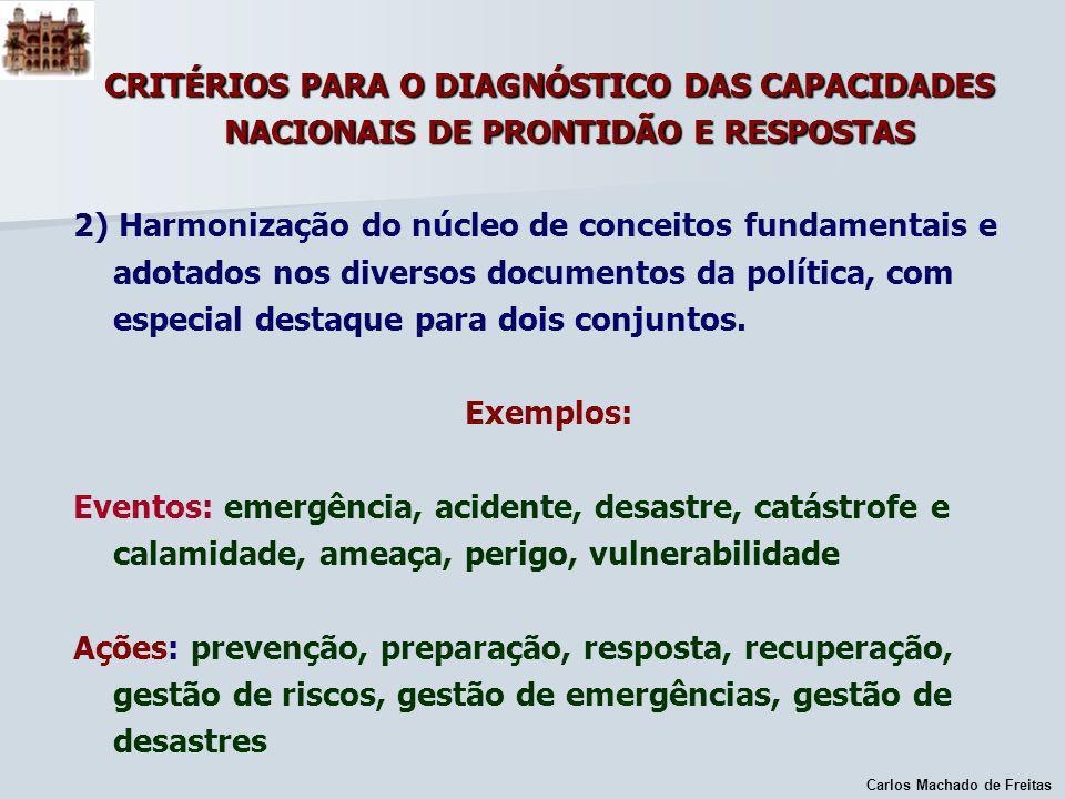 Carlos Machado de Freitas CRITÉRIOS PARA O DIAGNÓSTICO DAS CAPACIDADES NACIONAIS DE PRONTIDÃO E RESPOSTAS 2) Harmonização do núcleo de conceitos funda