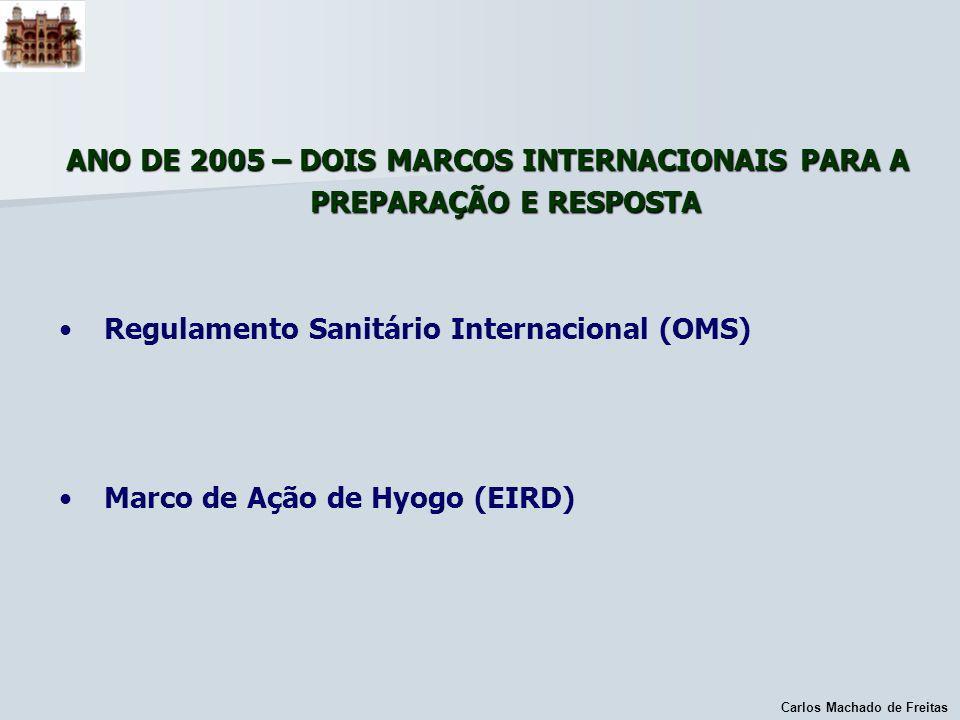 Carlos Machado de Freitas ANO DE 2005 – DOIS MARCOS INTERNACIONAIS PARA A PREPARAÇÃO E RESPOSTA Regulamento Sanitário Internacional (OMS) Marco de Açã
