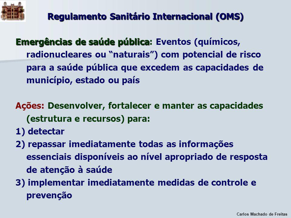 Carlos Machado de Freitas Regulamento Sanitário Internacional (OMS) Emergências de saúde pública Emergências de saúde pública: Eventos (químicos, radi