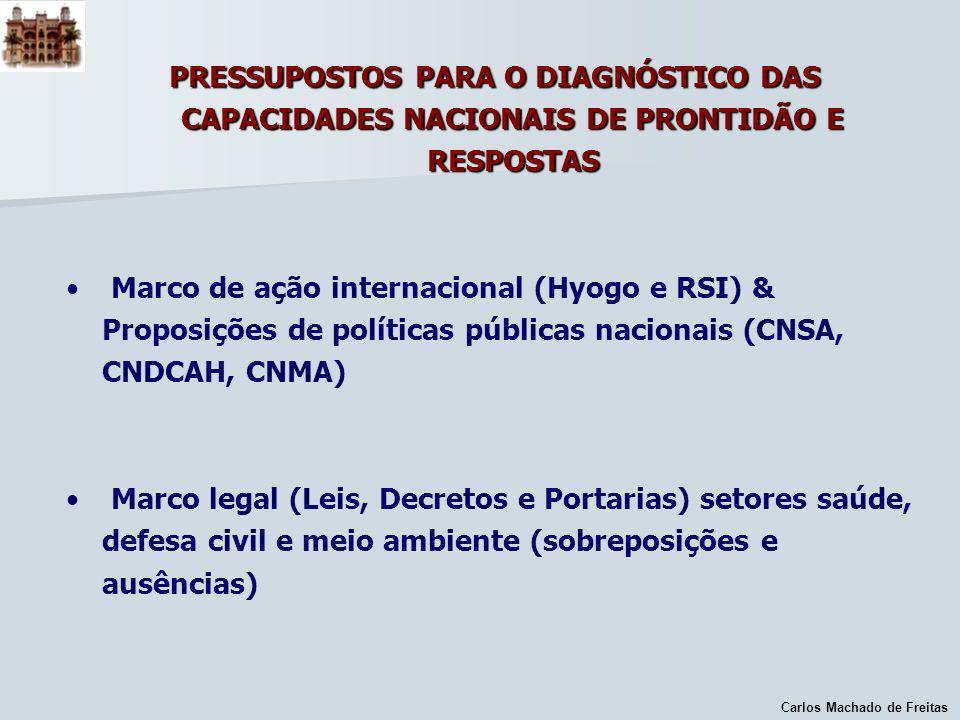 Carlos Machado de Freitas PRESSUPOSTOS PARA O DIAGNÓSTICO DAS CAPACIDADES NACIONAIS DE PRONTIDÃO E RESPOSTAS Marco de ação internacional (Hyogo e RSI)
