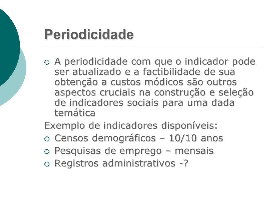 Periodicidade A periodicidade com que o indicador pode ser atualizado e a factibilidade de sua obtenção a custos módicos são outros aspectos cruciais
