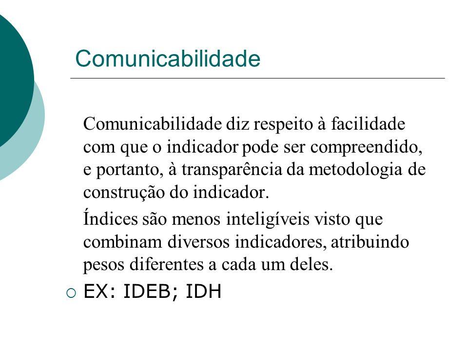 Comunicabilidade Comunicabilidade diz respeito à facilidade com que o indicador pode ser compreendido, e portanto, à transparência da metodologia de c