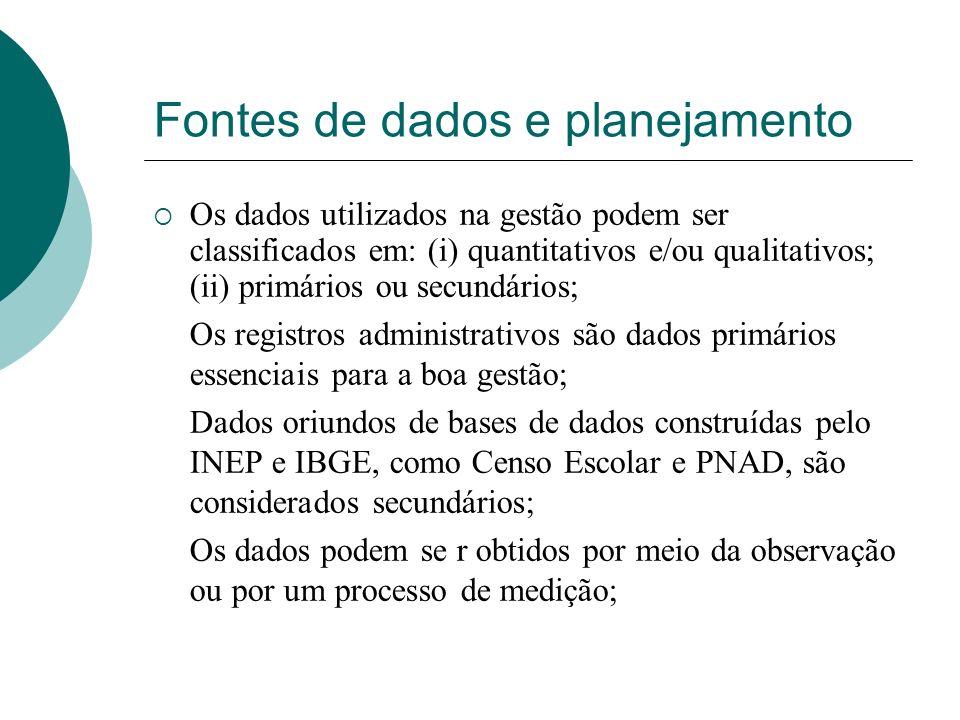 Fontes de dados e planejamento Os dados utilizados na gestão podem ser classificados em: (i) quantitativos e/ou qualitativos; (ii) primários ou secund