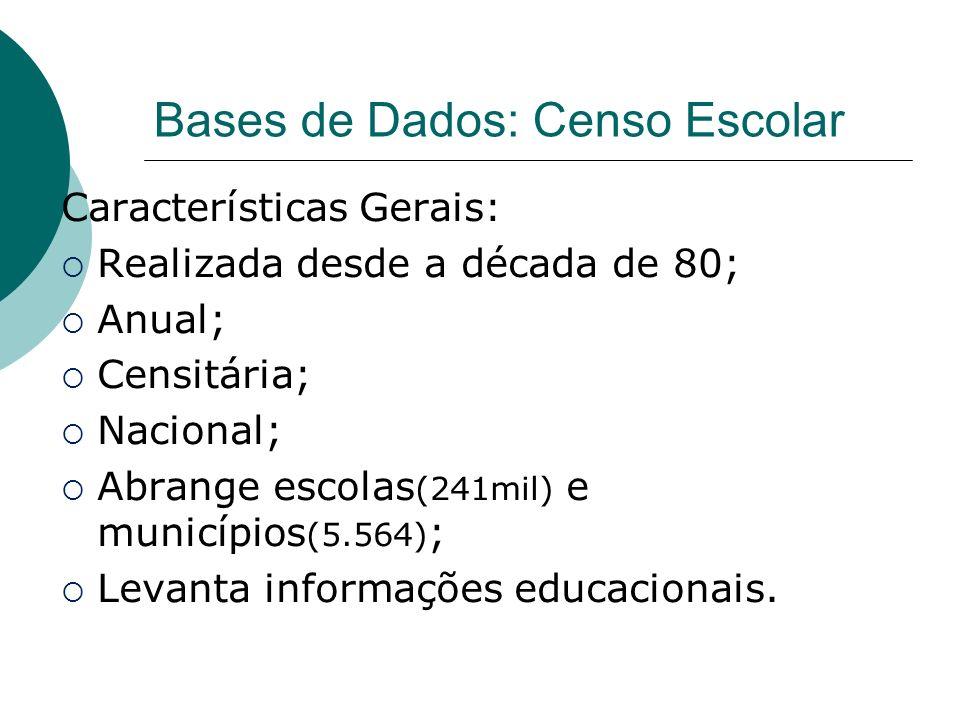 Bases de Dados: Censo Escolar Características Gerais: Realizada desde a década de 80; Anual; Censitária; Nacional; Abrange escolas (241mil) e municípi
