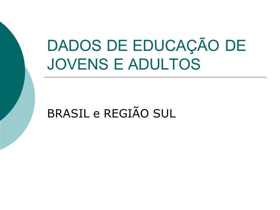DADOS DE EDUCAÇÃO DE JOVENS E ADULTOS BRASIL e REGIÃO SUL