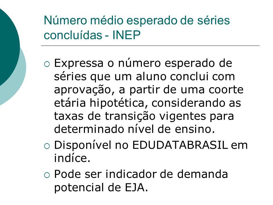Número médio esperado de séries concluídas - INEP Expressa o número esperado de séries que um aluno conclui com aprovação, a partir de uma coorte etár