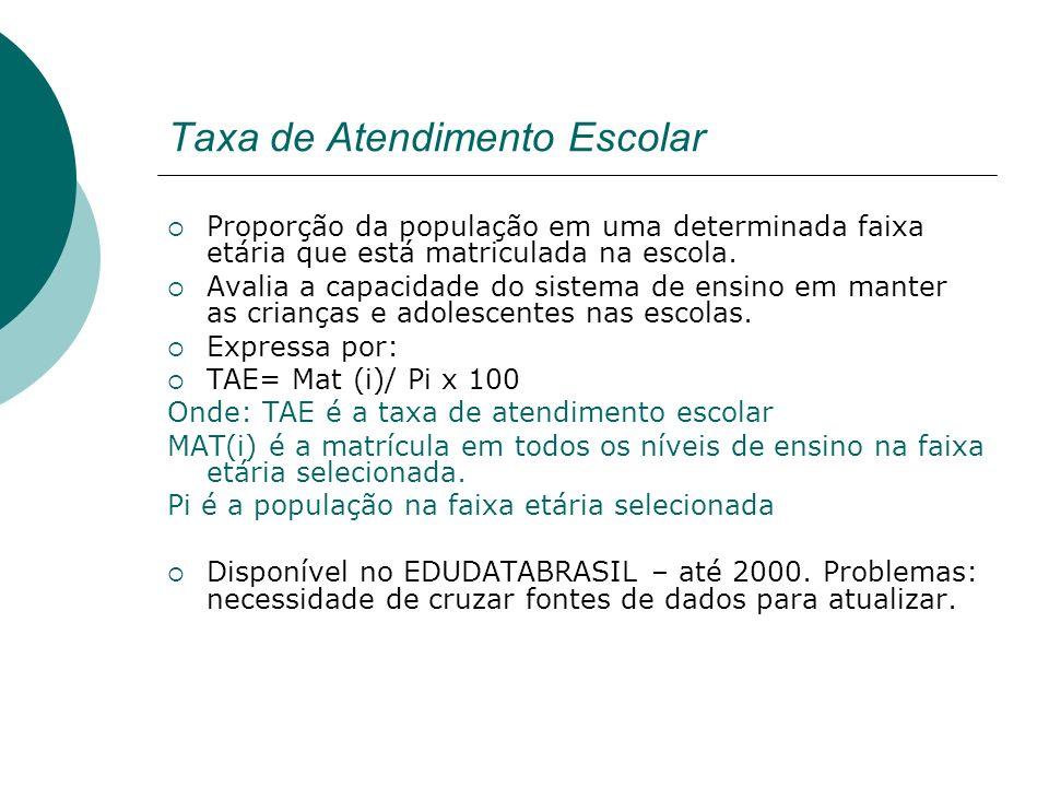 Taxa de Atendimento Escolar Proporção da população em uma determinada faixa etária que está matriculada na escola. Avalia a capacidade do sistema de e