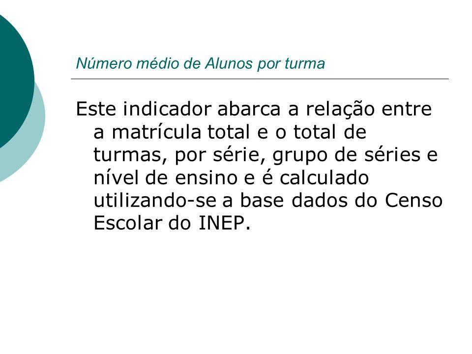 Número médio de Alunos por turma Este indicador abarca a relação entre a matrícula total e o total de turmas, por série, grupo de séries e nível de en