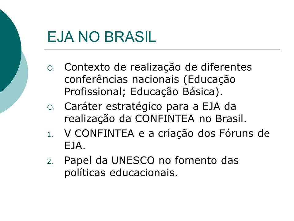 EJA NO BRASIL Contexto de realização de diferentes conferências nacionais (Educação Profissional; Educação Básica). Caráter estratégico para a EJA da